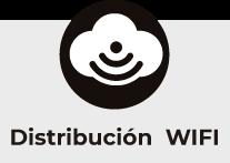 distribucion wifi